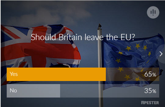 should britain leave the EU