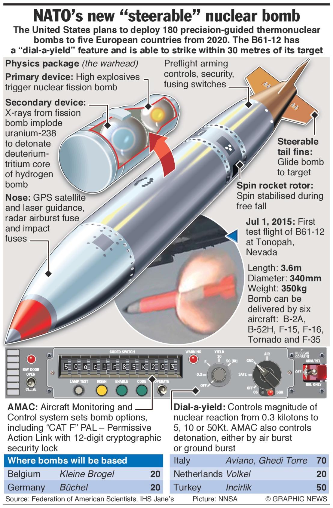 nato-nuclear-bomb