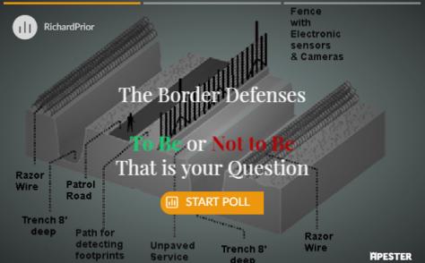 border defences